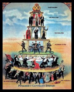 Tässä eräänlainen 1800-luvun näkemys luokkayhteiskunnasta.